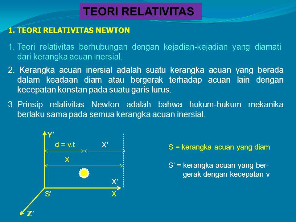 TEORI RELATIVITAS 1. TEORI RELATIVITAS NEWTON. 1. Teori relativitas berhubungan dengan kejadian-kejadian yang diamati dari kerangka acuan inersial.