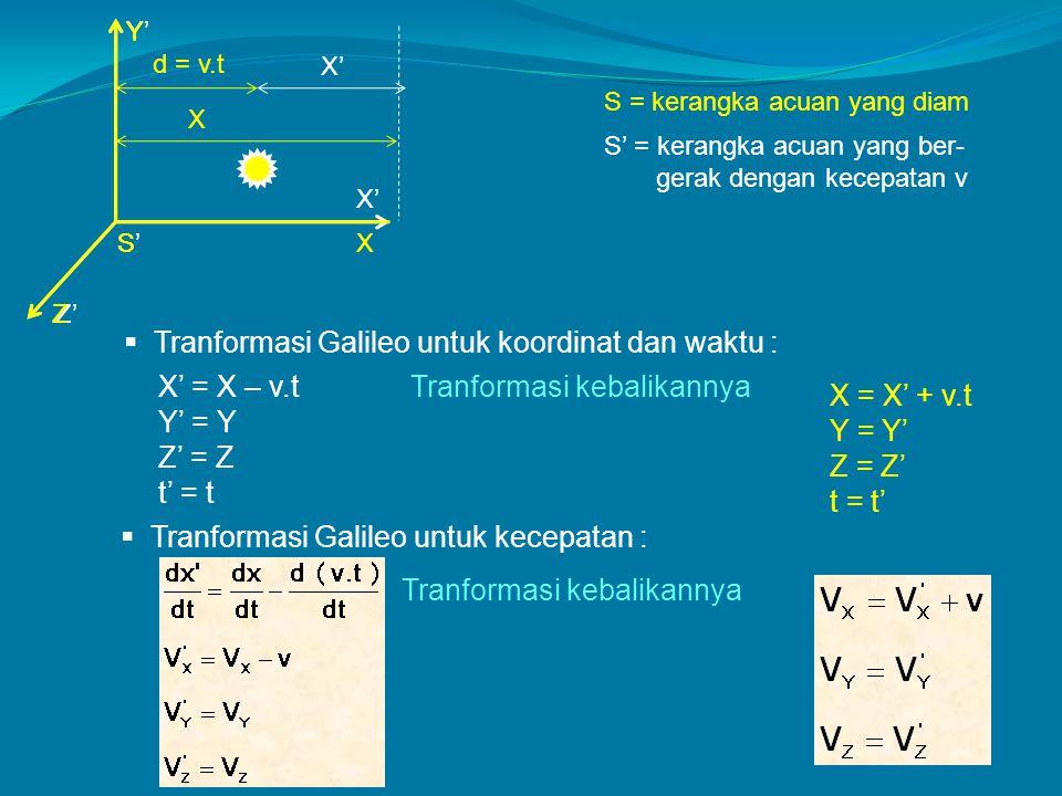 Tranformasi Galileo untuk koordinat dan waktu :