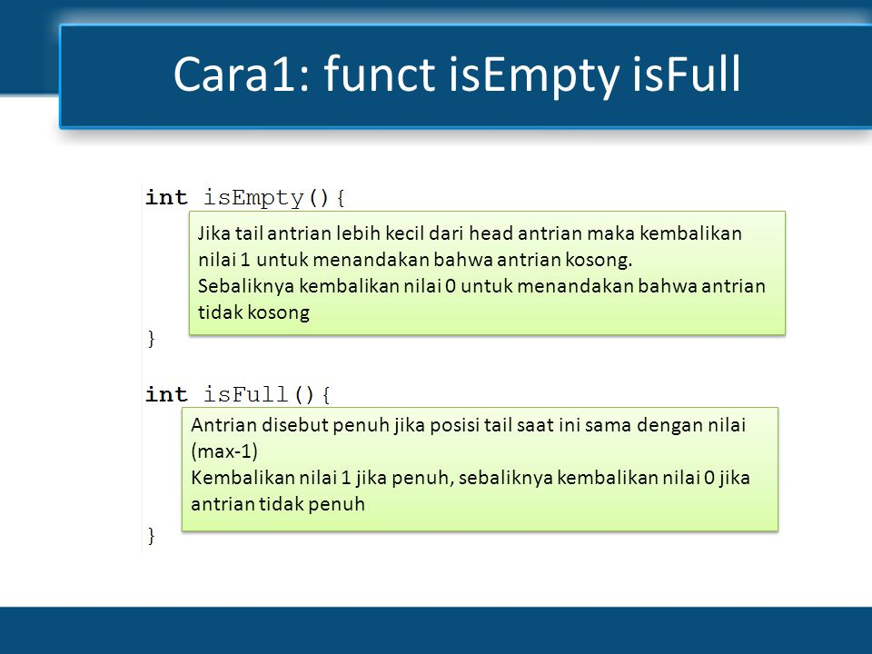 Cara1: funct isEmpty isFull