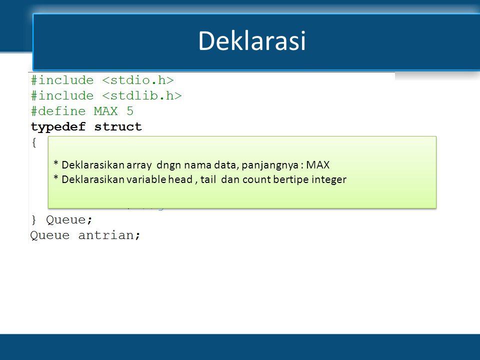 Deklarasi * Deklarasikan array dngn nama data, panjangnya : MAX