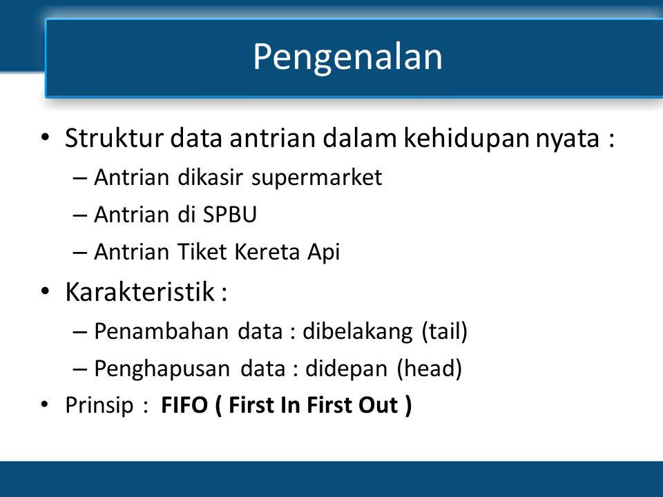 Pengenalan Struktur data antrian dalam kehidupan nyata :