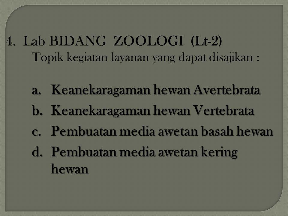 4. Lab BIDANG ZOOLOGI (Lt-2) Topik kegiatan layanan yang dapat disajikan :