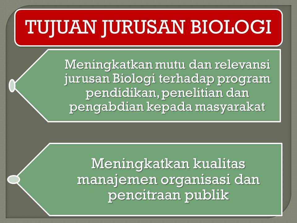 Meningkatkan kualitas manajemen organisasi dan pencitraan publik