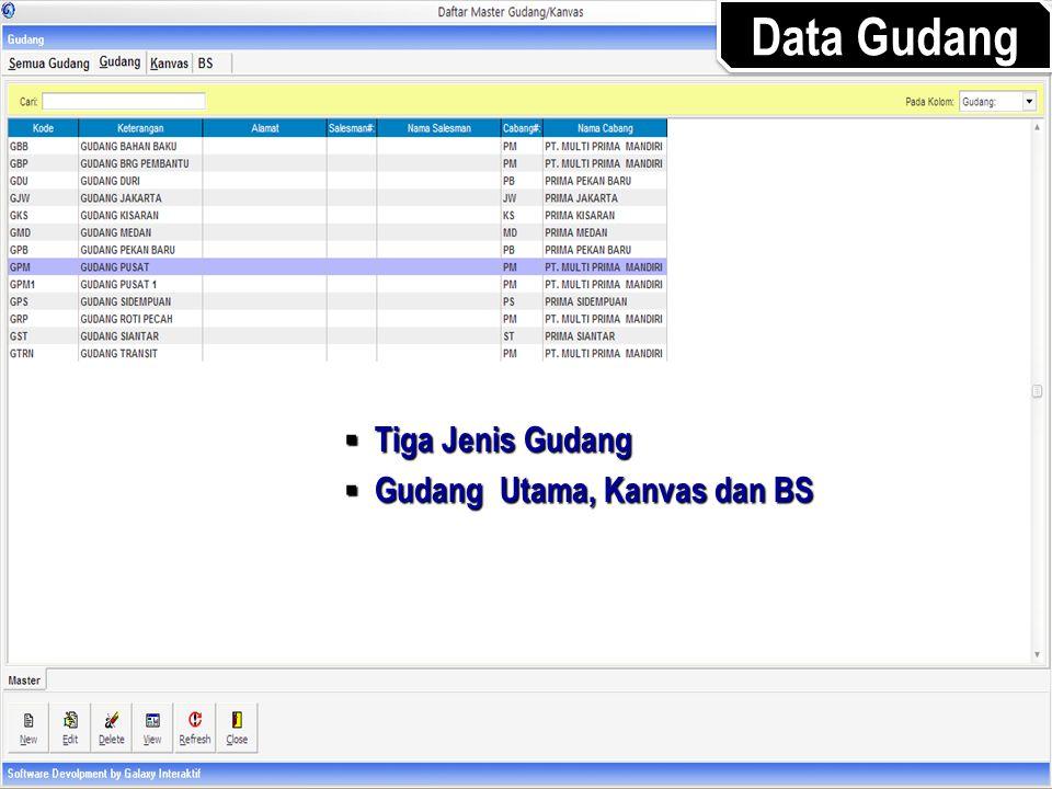 Data Gudang Tiga Jenis Gudang Gudang Utama, Kanvas dan BS
