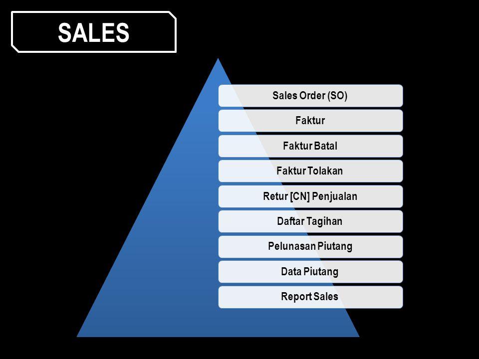 SALES Sales Order (SO) Faktur Faktur Batal Faktur Tolakan