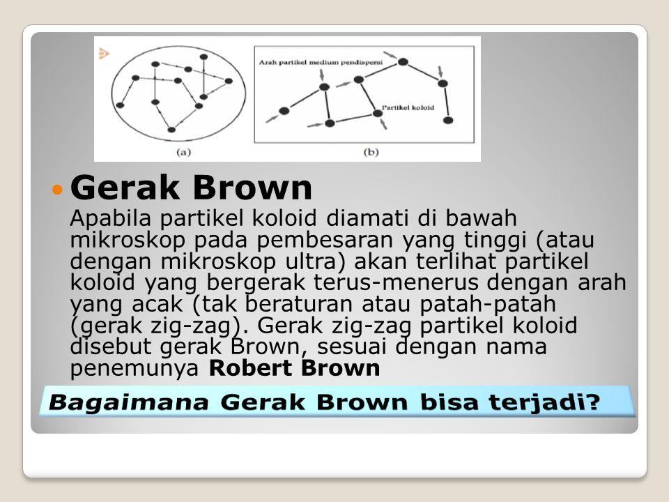 Gerak Brown Bagaimana Gerak Brown bisa terjadi