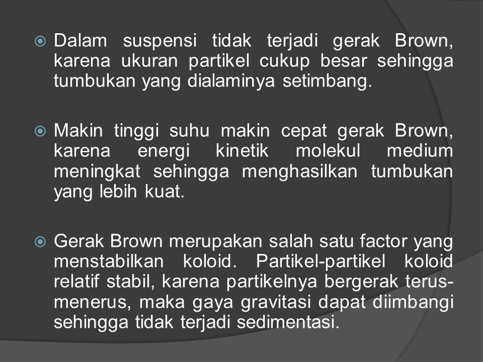 Dalam suspensi tidak terjadi gerak Brown, karena ukuran partikel cukup besar sehingga tumbukan yang dialaminya setimbang.