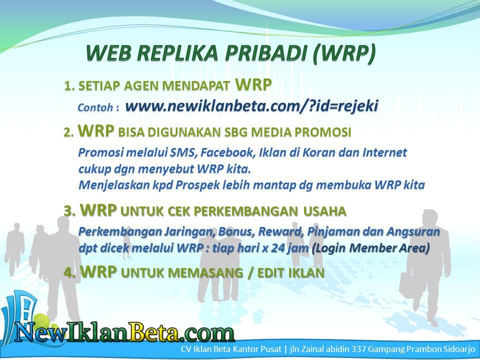 WEB REPLIKA PRIBADI (WRP)