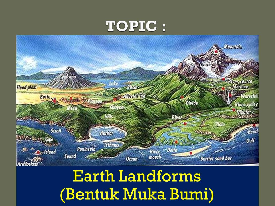 TOPIC : Earth Landforms (Bentuk Muka Bumi)