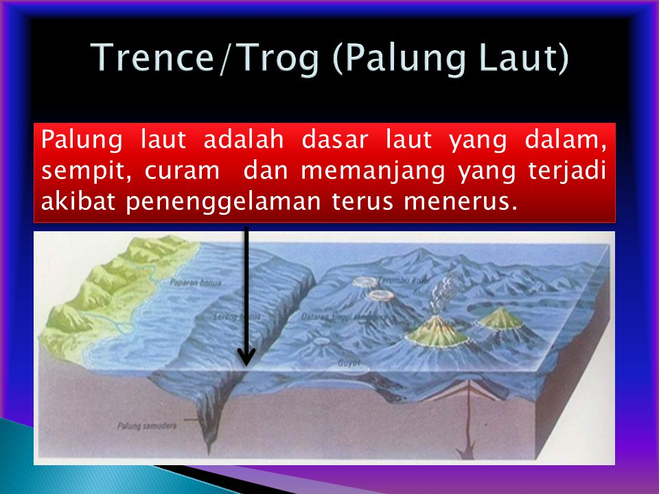 Trence/Trog (Palung Laut)