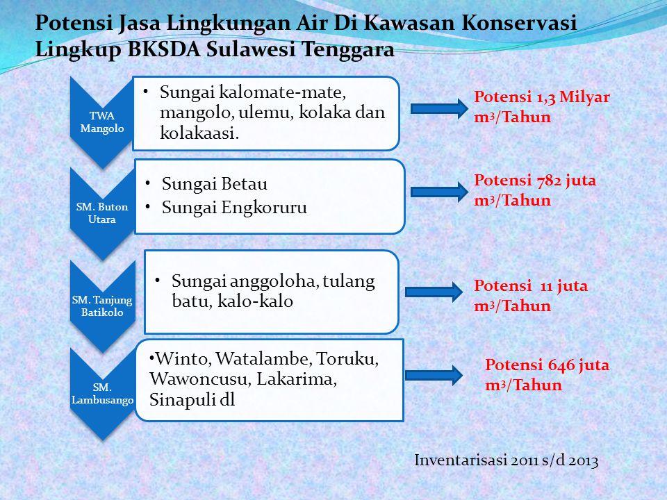 Potensi Jasa Lingkungan Air Di Kawasan Konservasi Lingkup BKSDA Sulawesi Tenggara