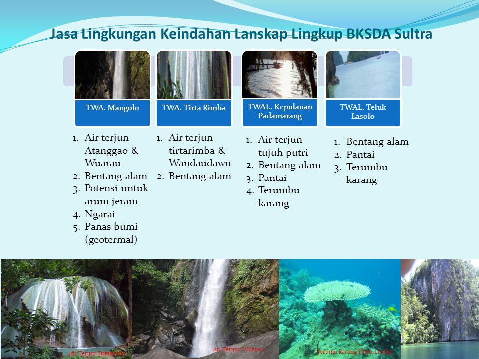 Jasa Lingkungan Keindahan Lanskap Lingkup BKSDA Sultra