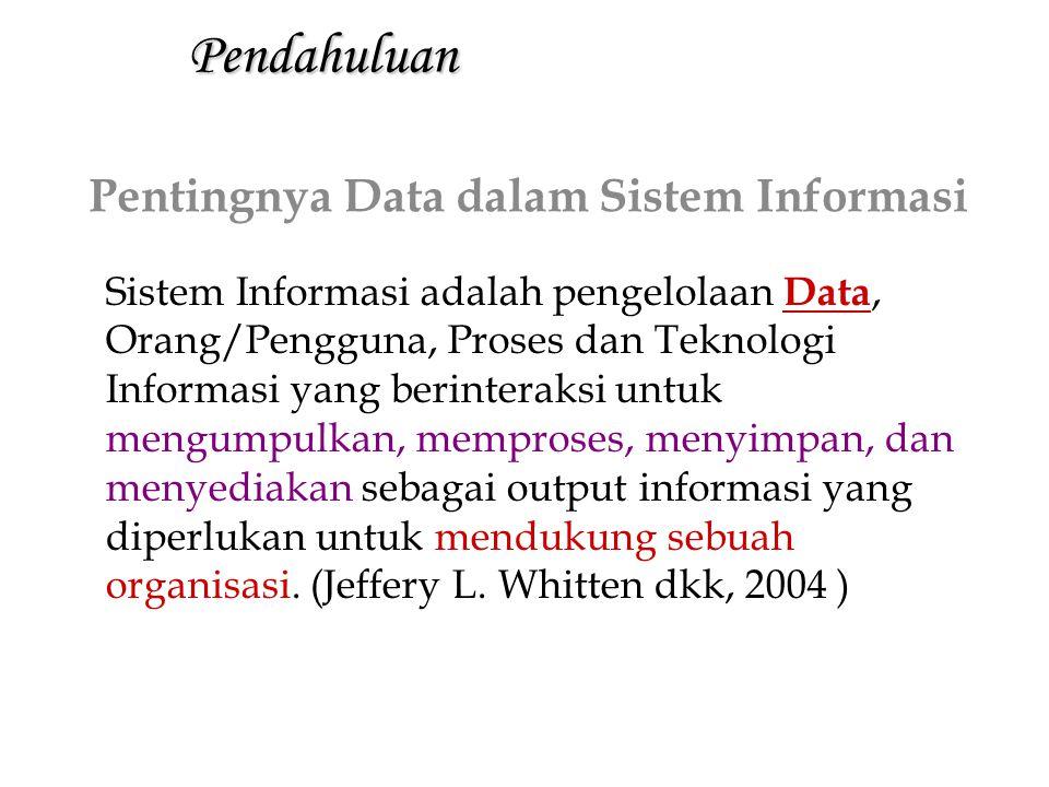 Pentingnya Data dalam Sistem Informasi
