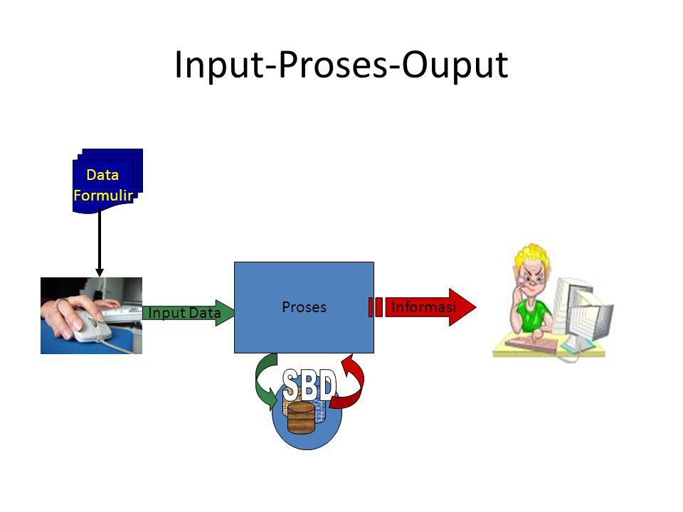 Input-Proses-Ouput Data Formulir Proses Informasi Input Data SBD