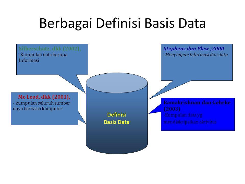 Berbagai Definisi Basis Data