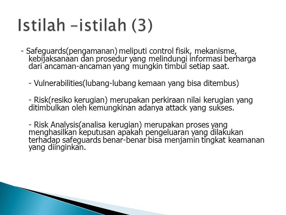 Istilah –istilah (3)