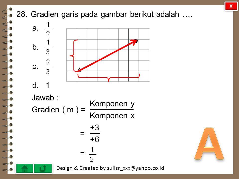 A 28. Gradien garis pada gambar berikut adalah …. a. b. c. d. 1