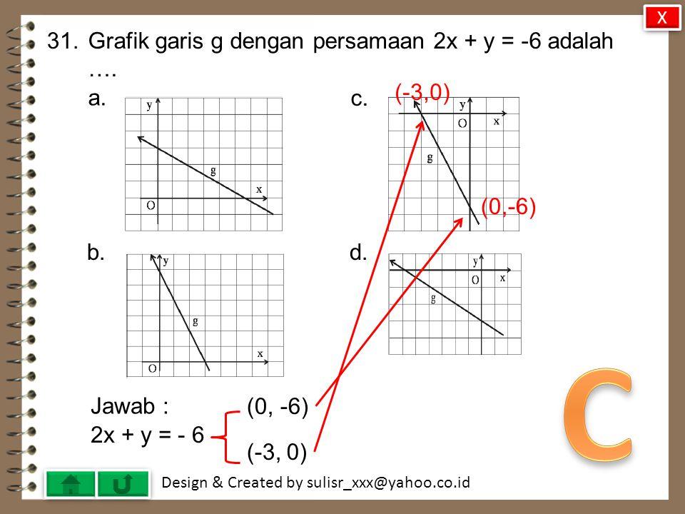 C 31. Grafik garis g dengan persamaan 2x + y = -6 adalah …. (-3,0) a.