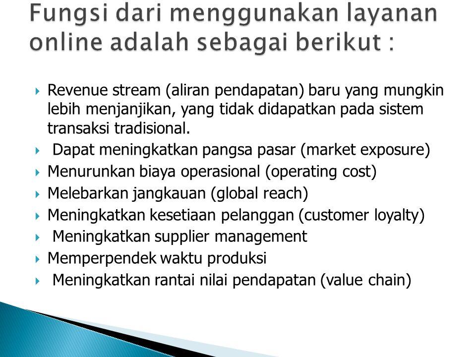 Fungsi dari menggunakan layanan online adalah sebagai berikut :