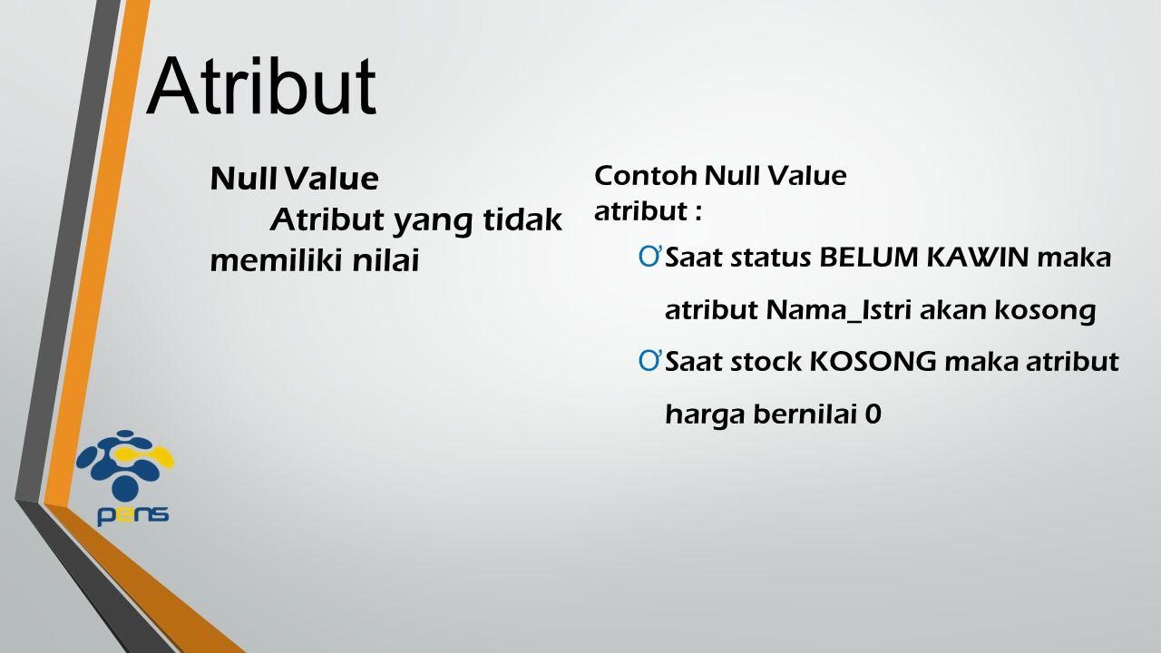 Atribut Null Value Atribut yang tidak memiliki nilai Contoh Null Value