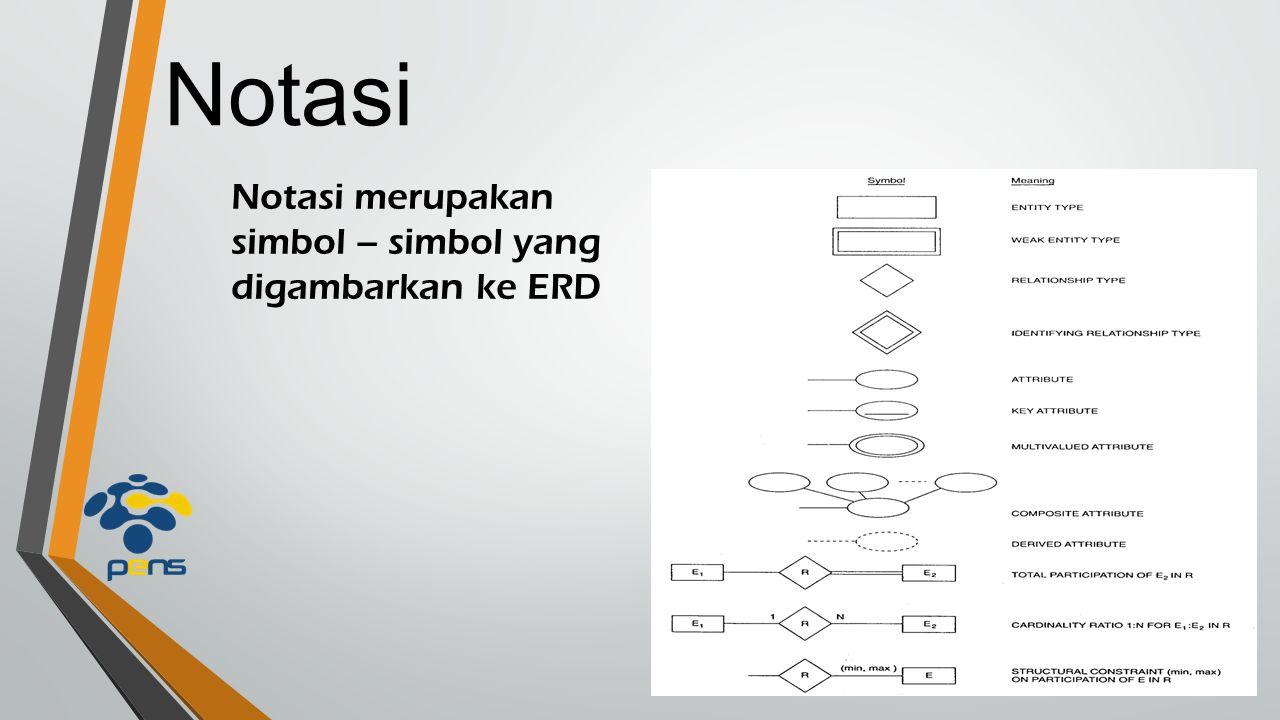 Notasi Notasi merupakan simbol – simbol yang digambarkan ke ERD