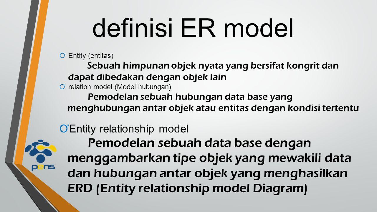 definisi ER model Entity relationship model