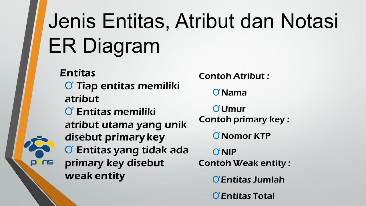 Jenis Entitas, Atribut dan Notasi ER Diagram