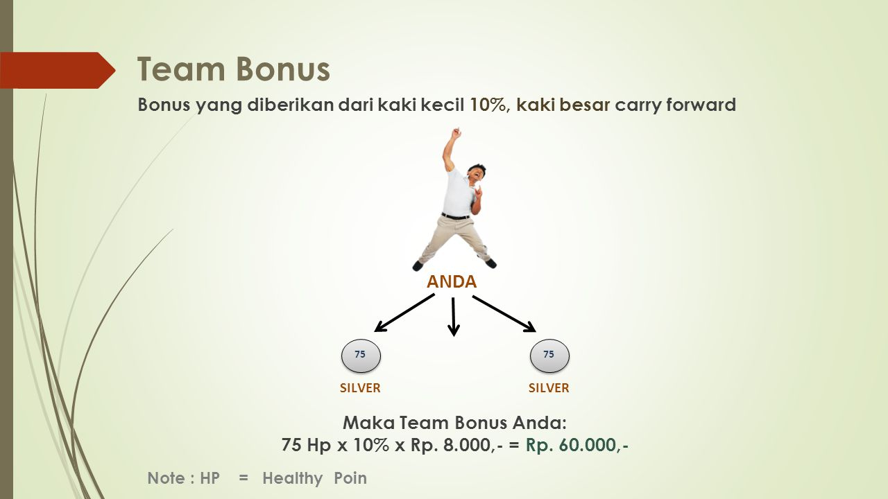 Team Bonus Bonus yang diberikan dari kaki kecil 10%, kaki besar carry forward. ANDA. SILVER. 75.