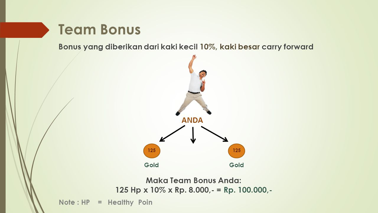 Team Bonus Bonus yang diberikan dari kaki kecil 10%, kaki besar carry forward. ANDA. Gold. 125. Maka Team Bonus Anda: