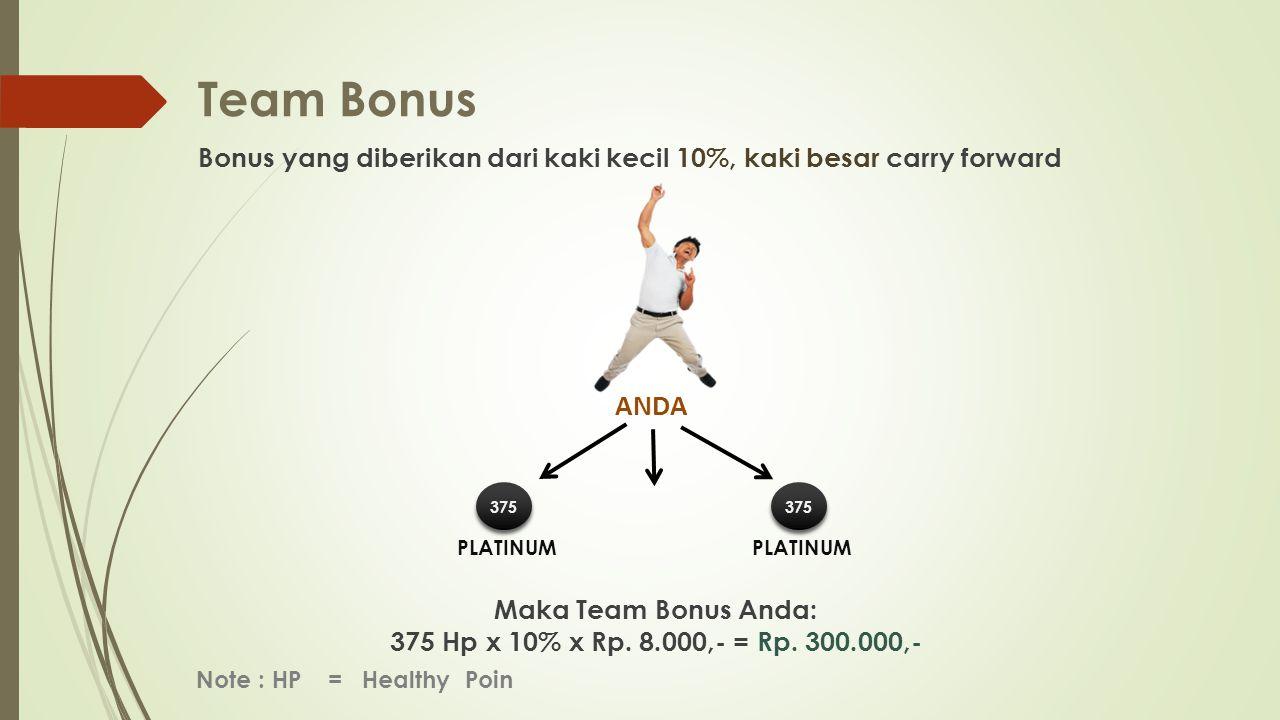 Team Bonus Bonus yang diberikan dari kaki kecil 10%, kaki besar carry forward. ANDA. PLATINUM. 375.