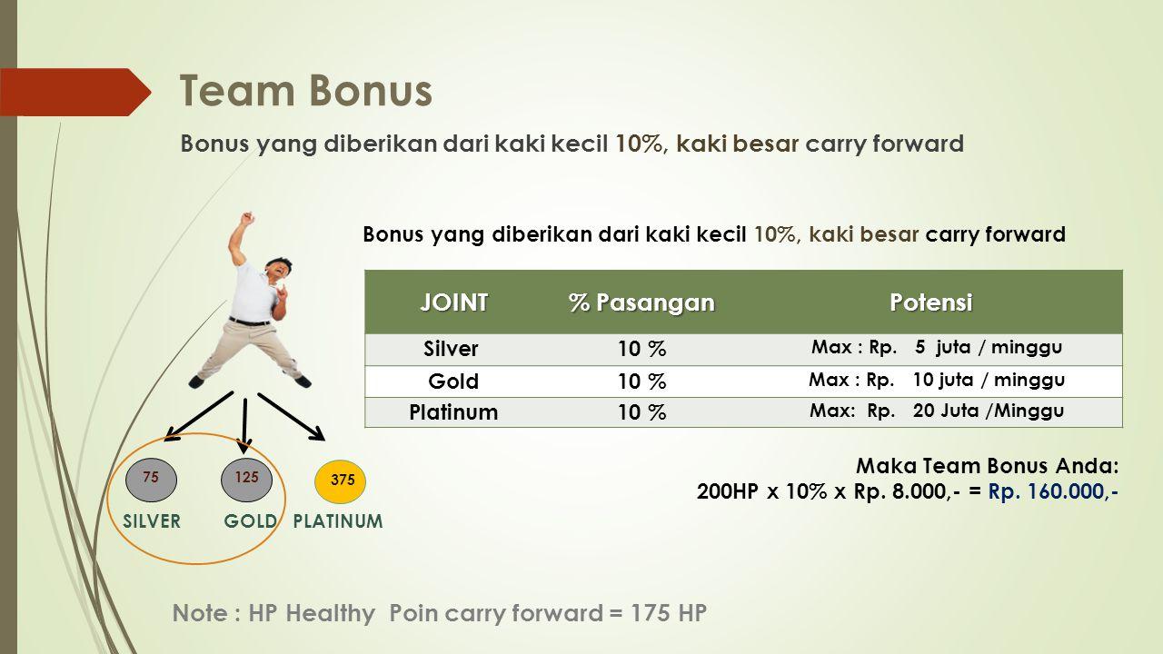 Team Bonus Bonus yang diberikan dari kaki kecil 10%, kaki besar carry forward. SILVER. 75. 125. GOLD.
