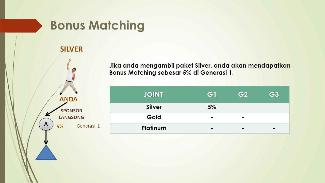 Bonus Matching SILVER ANDA A JOINT G1 G2 G3