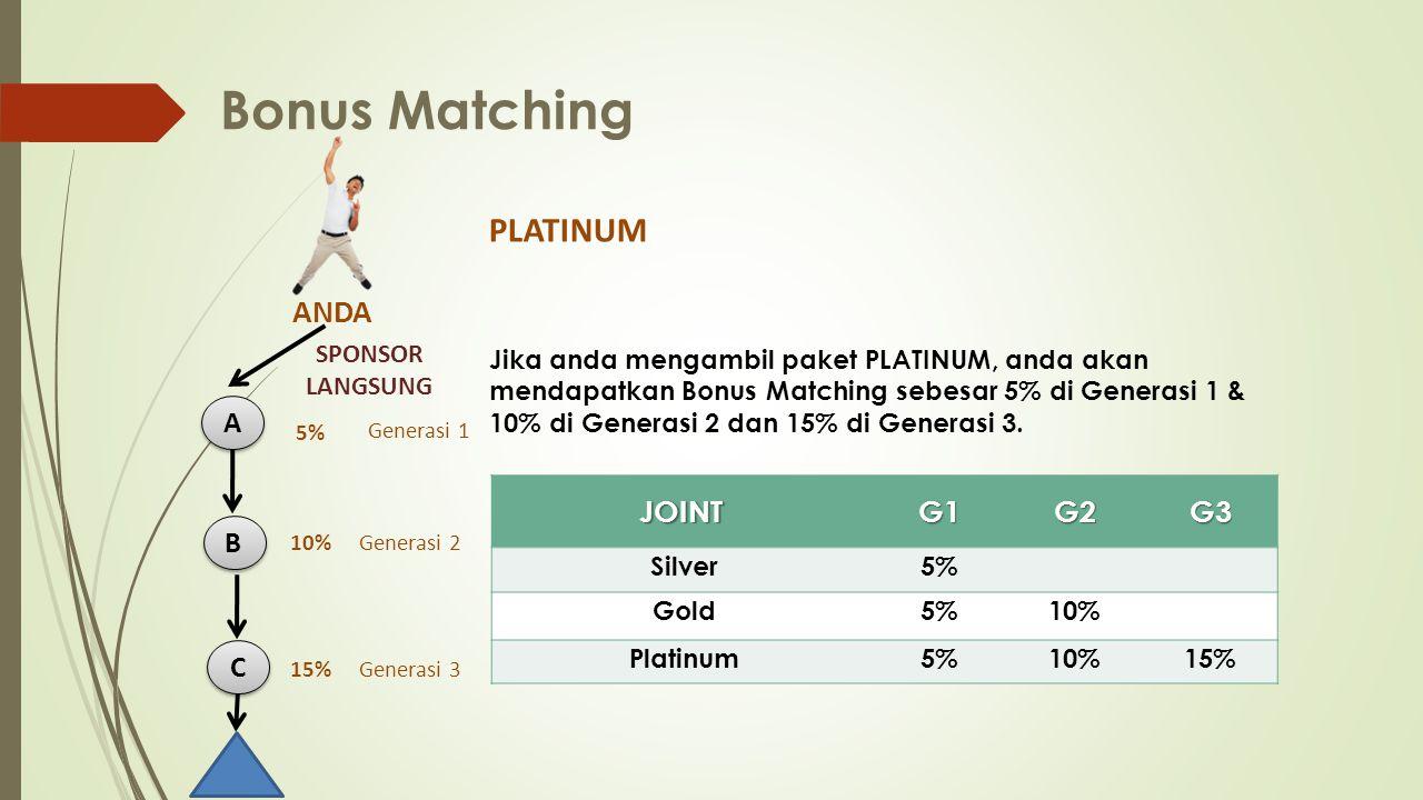 Bonus Matching PLATINUM ANDA A B C JOINT G1 G2 G3 SPONSOR LANGSUNG