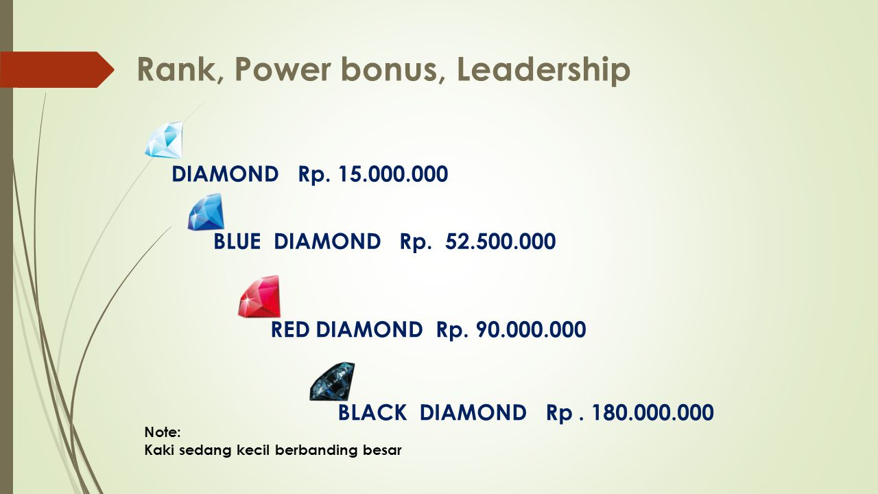 Rank, Power bonus, Leadership