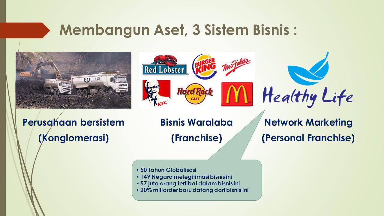 Membangun Aset, 3 Sistem Bisnis :