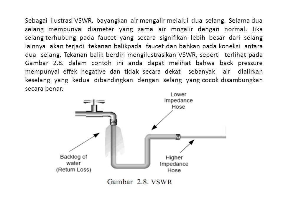 Sebagai ilustrasi VSWR, bayangkan air mengalir melalui dua selang