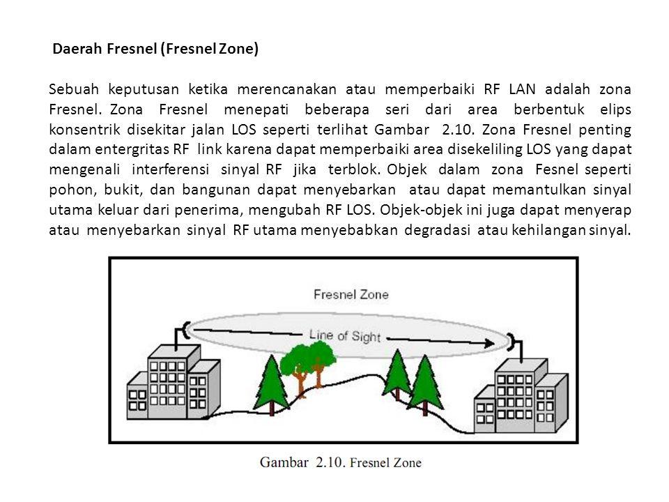 Daerah Fresnel (Fresnel Zone)