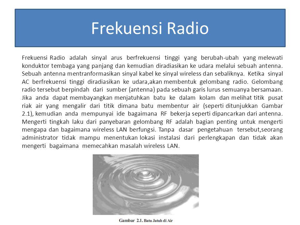 Frekuensi Radio