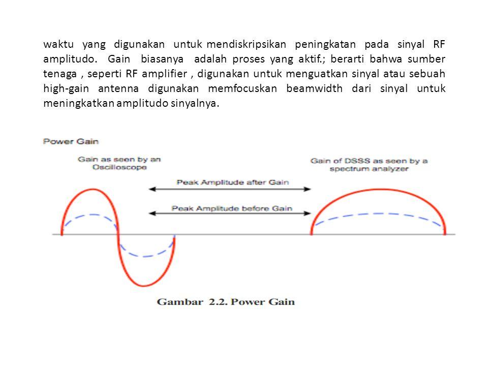 waktu yang digunakan untuk mendiskripsikan peningkatan pada sinyal RF amplitudo.