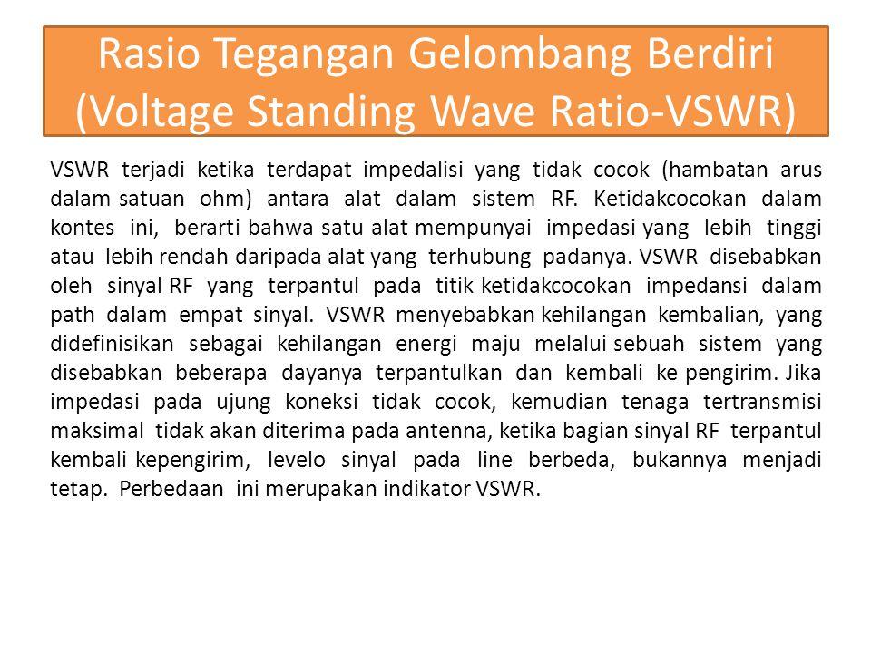 Rasio Tegangan Gelombang Berdiri (Voltage Standing Wave Ratio-VSWR)