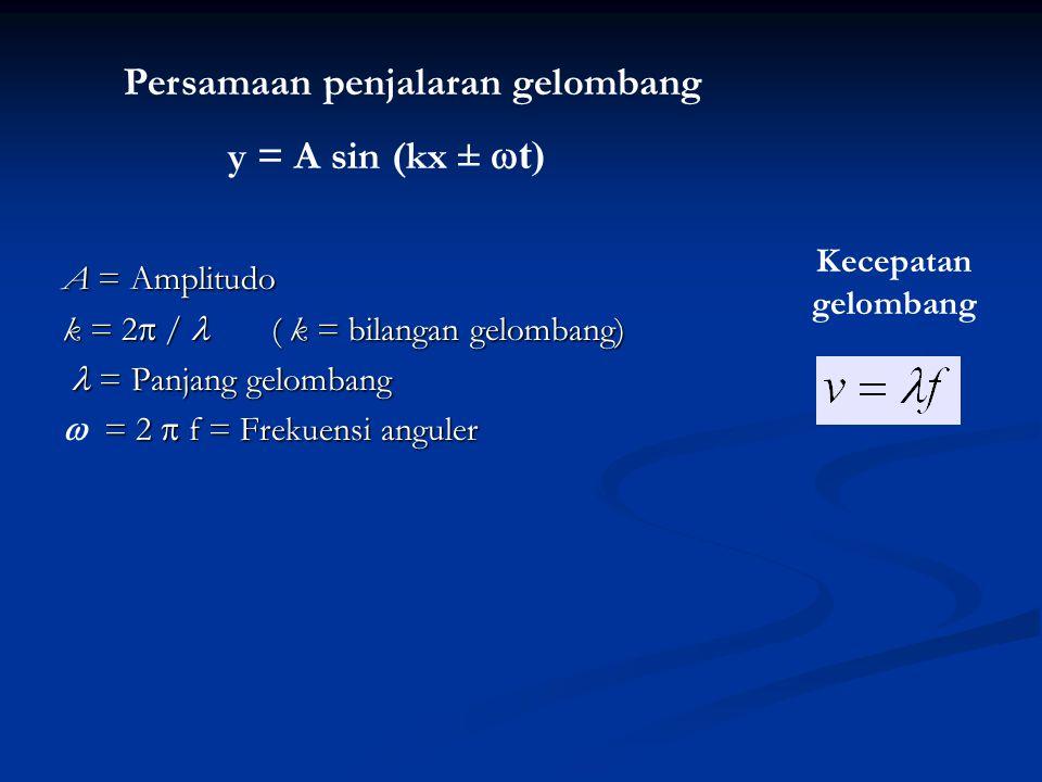 Persamaan penjalaran gelombang y = A sin (kx ± t)
