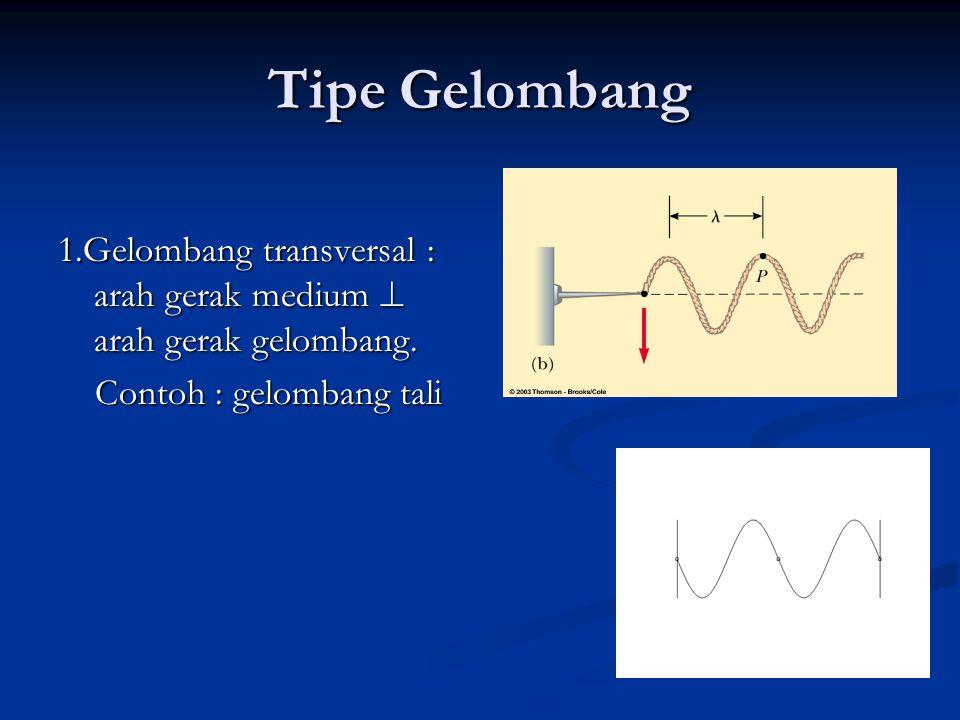Tipe Gelombang 1.Gelombang transversal : arah gerak medium  arah gerak gelombang.