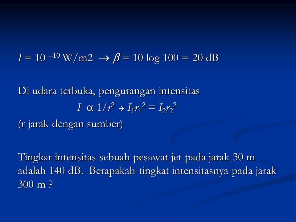 I = 10 –10 W/m2   = 10 log 100 = 20 dB Di udara terbuka, pengurangan intensitas. I  1/r2  I1r12 = I2r22.