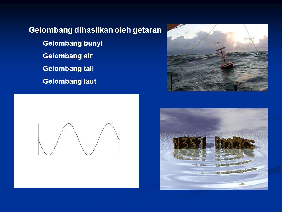 Gelombang dihasilkan oleh getaran
