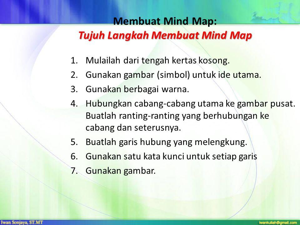 Membuat Mind Map: Tujuh Langkah Membuat Mind Map