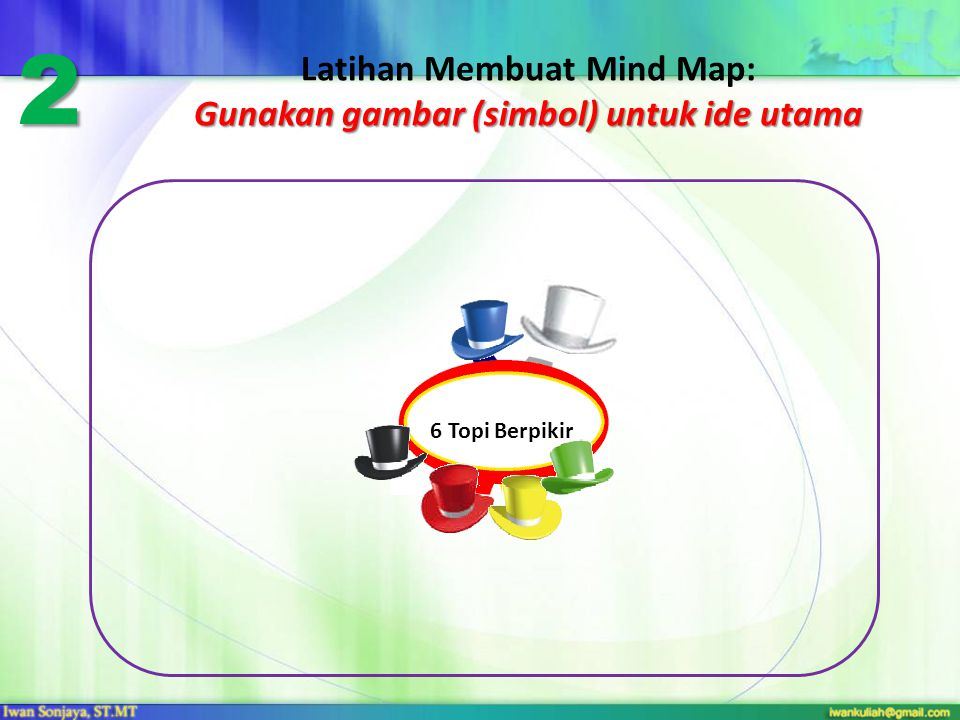 Latihan Membuat Mind Map: Gunakan gambar (simbol) untuk ide utama