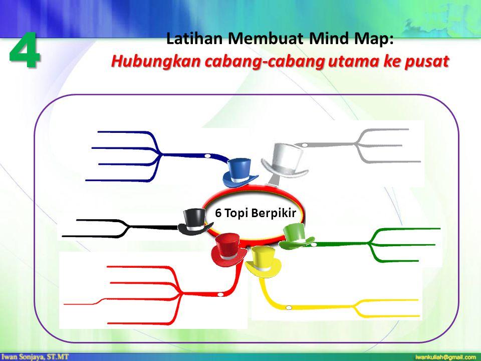 Latihan Membuat Mind Map: Hubungkan cabang-cabang utama ke pusat