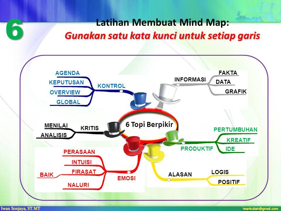 Latihan Membuat Mind Map: Gunakan satu kata kunci untuk setiap garis