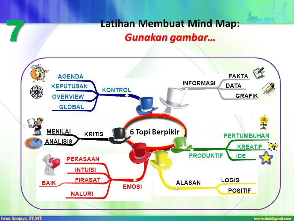 Latihan Membuat Mind Map: Gunakan gambar…