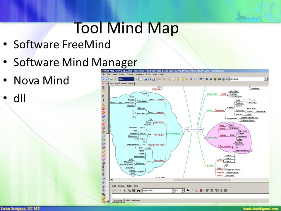 Tool Mind Map Software FreeMind Software Mind Manager Nova Mind dll